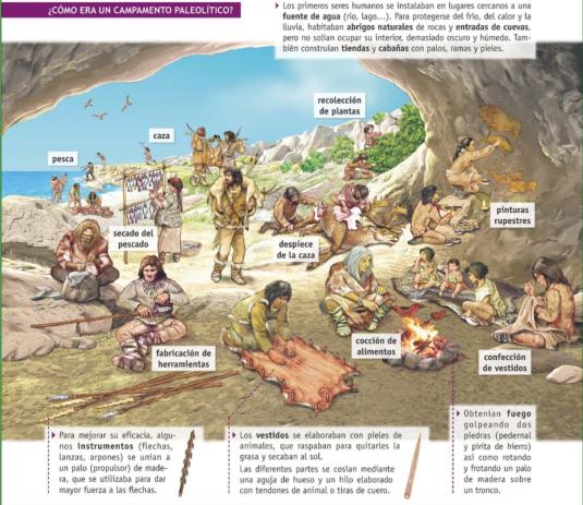 Aldea paleolítica.png