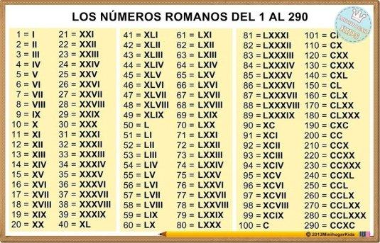 NUMEROS-ROMANOS-DEL-1-AL-290.jpg