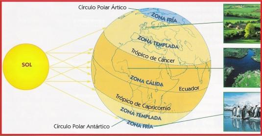u3-zonas-climaticas