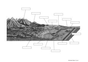 formas del relieve