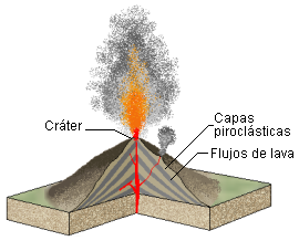 Stratovolcano_lmb.png