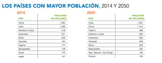 población por países.png