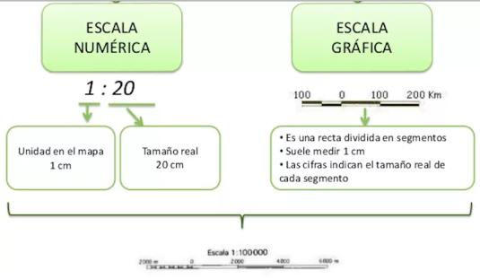 escalas.png