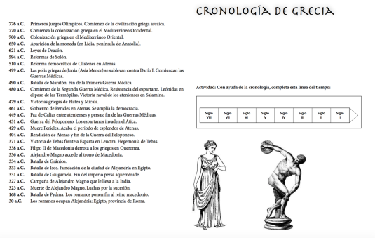 CRONOLOGIA.png