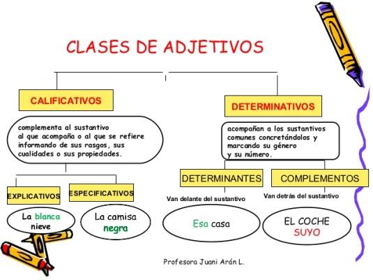 adjetivo-1-eso-colaboracin-alumnas-profe-juani-al2010-6-638.jpg